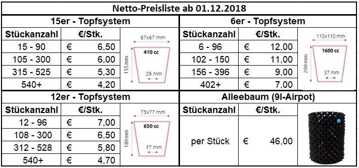 Preise Jungpflanzen neb_01_12_2018